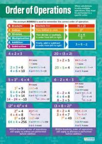 72 best images about math formulas on pinterest physics
