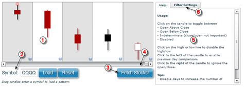 pattern matching tool interactive candlestick pattern tool