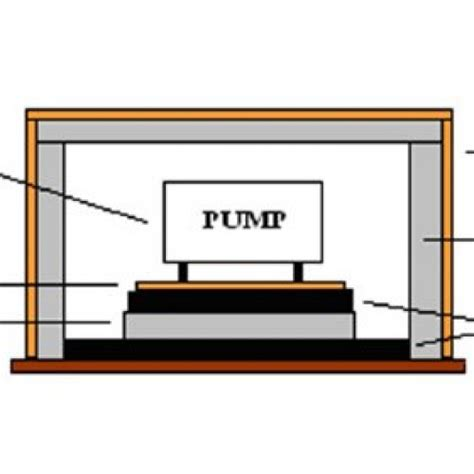 how to sound proof a bedroom soundproof enclosure kits soundproof enclosure kits