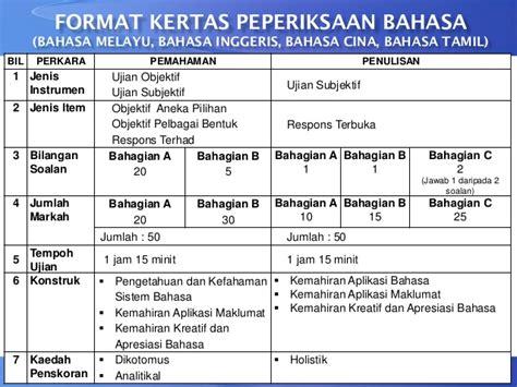 format penulisan novel malaysia sesi 1 taklimat format upsr mulai 2016 dan operasi
