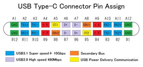 usb type c pinout diagram pinoutguide