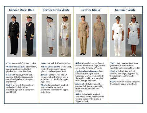 Fo St Bost On Amrik Navy navy uniforms 2013 navy uniforms for