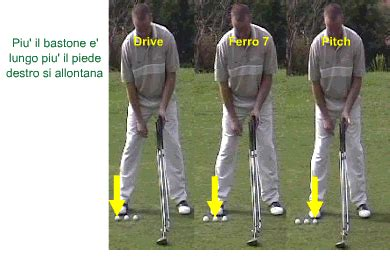 Swing Nel Golf - drive lezioni di golf imparare il golf