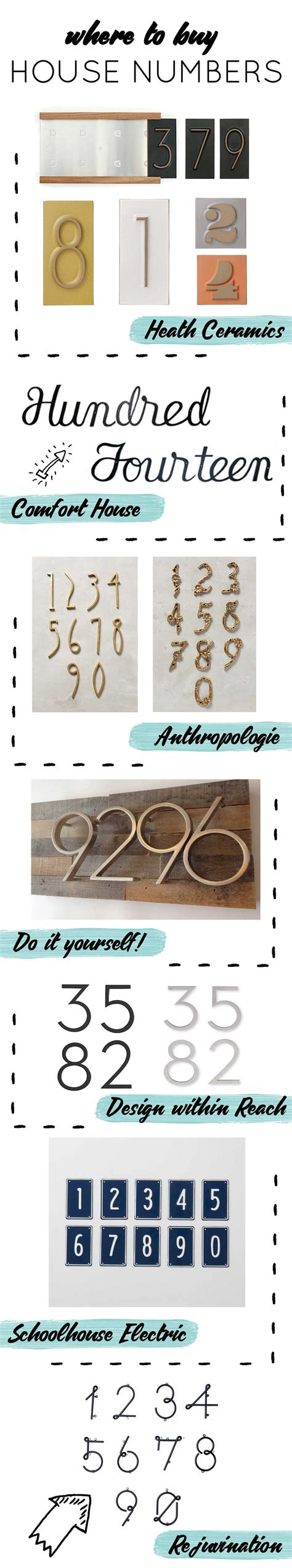 where to buy house numbers house numbers