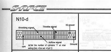 afc neo wiring diagram 22 wiring diagram images wiring