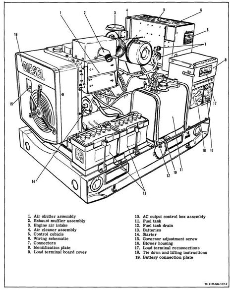 layout builder oneengine figure 1 2 engine generator set left front three
