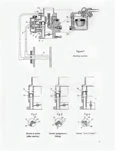 solex 30 31 pict carburetor diagram solex wiring diagram free