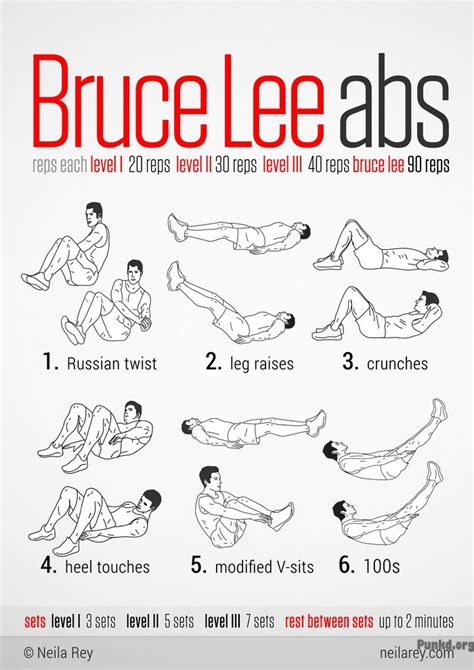 bruce abs workout fitness jokes jokes