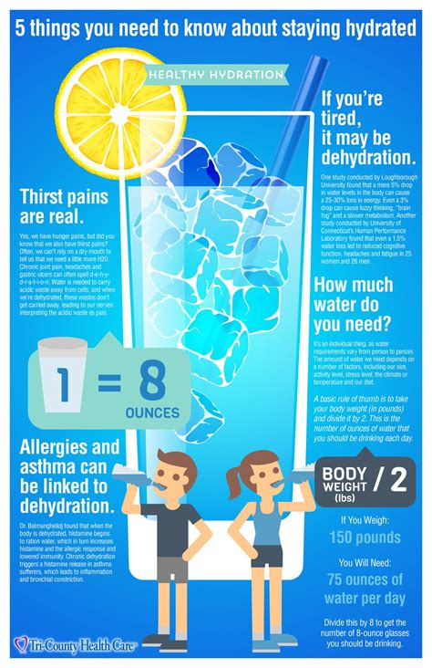 hydration health healthy hydration archives tri living well