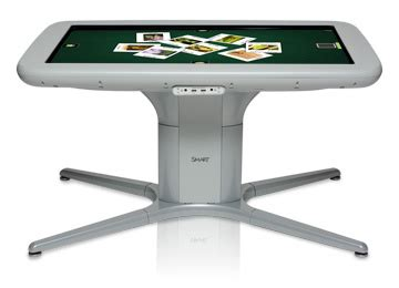 Smart Table by Cool Tool Smart Table Edtechdigest