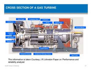 Gas Turbine Exhaust System Design Introduction To Gas An Eso Perspective