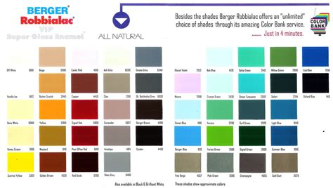 Berger Paints Colour Shades | berger paints shade card for exterior walls paints shade