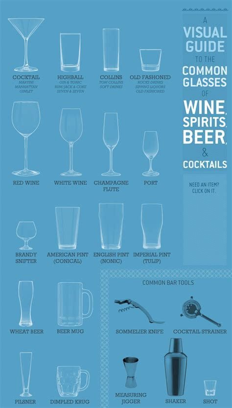 barware glasses guide common glasses of wine spirits beer and cocktails