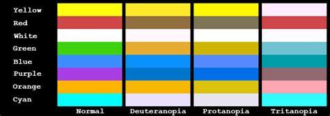 borderlands 2 rarity colors videojuegos accesibles borderlands 2 tendr 225 modo para