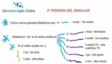 preguntas en presente simple en ingles presente simple ejercicios ingl 233 s online