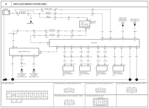 mercedes sprinter abs wiring diagram efcaviation