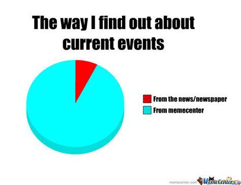 Current Memes - current events by muppetsmatt meme center