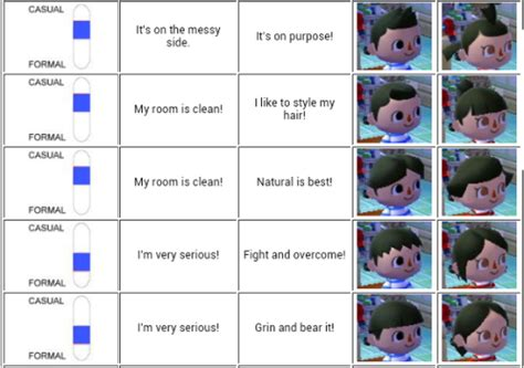 hairstyle guide in animal crossing new leaf acnl hairstyles hairstylegalleries com