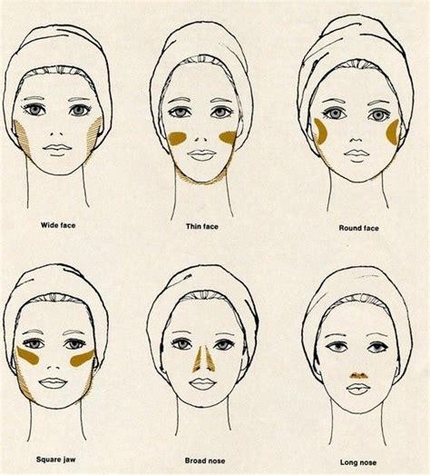 Eyeshadow Dorlene contouring shape make me