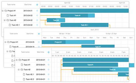 format date hour javascript dhtmlxgantt 2 0 interactive javascript gantt chart