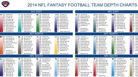 printable version fantasy football rankings top 200 ppr cheat sheet pokemon go search for tips