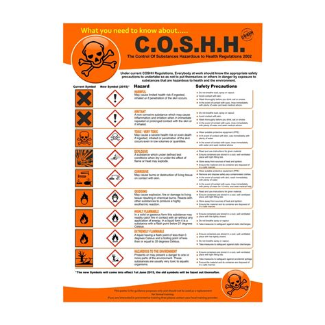 what you need to know what you need to know coshh poster signs identification from parrs uk