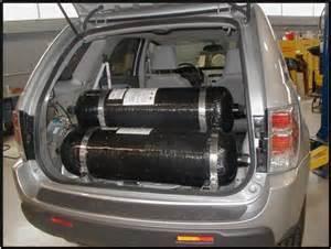 Electric Car Accumulator Hydraulic Energy Storage Systems Z07054 Of