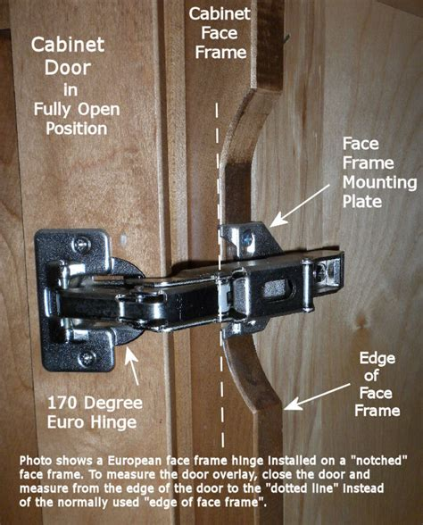 how to measure for overlay cabinet doors cabinet hinge offset measure cabinets matttroy