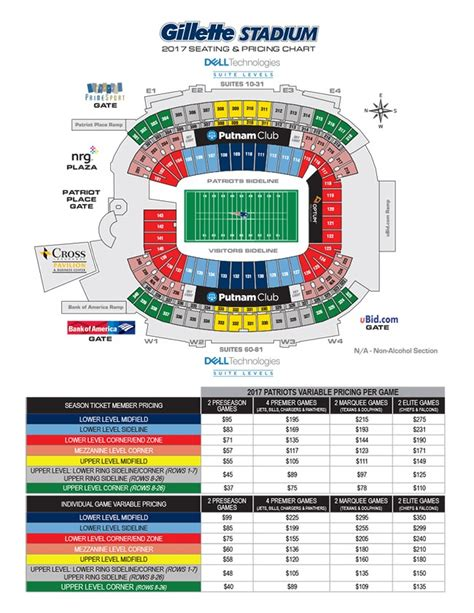gillette stadium floor plan patriots seating chart gillette stadium