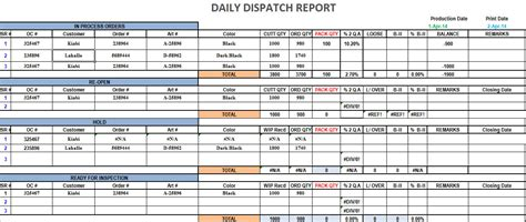 daily dispatch report template excel template124