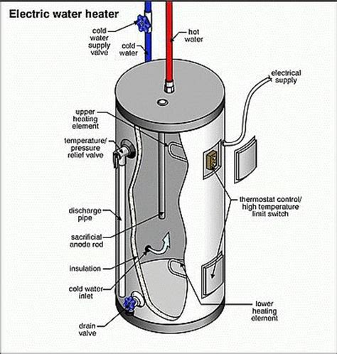 40 gallon water heater wiring diagram water heater