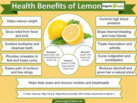 10 facts about new year infographic lemon 15 amazing benefits of lemon organic facts