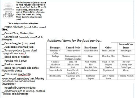 Chicago Food Pantry Listing by United Methodist Church Category Archives Events