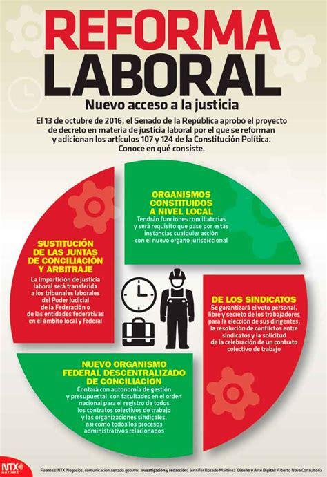 Reforma Laboral Hoy Tamaulipas Infograf 237 A Reforma Laboral Nuevo Acceso