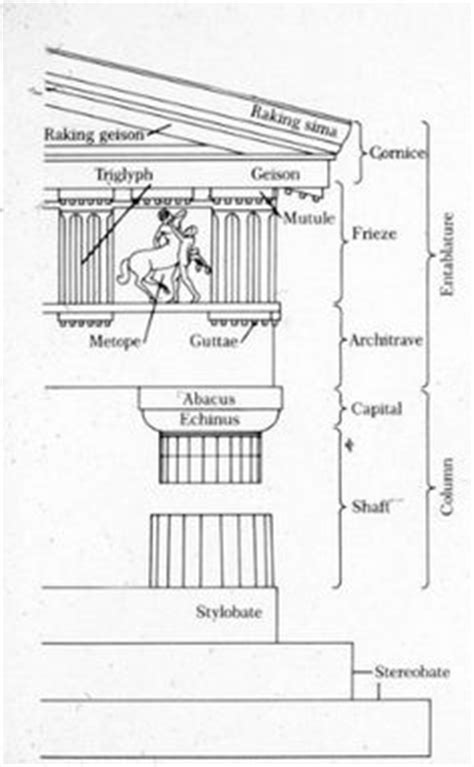architecture terms architectural types for dummies search cottages