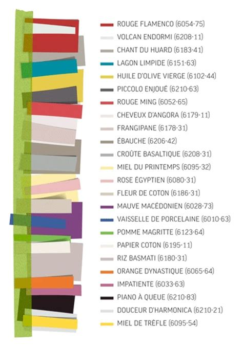 1000 images about paint colors on