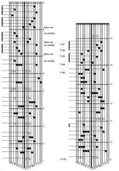 karimba tablature kalimba    tablature christmas