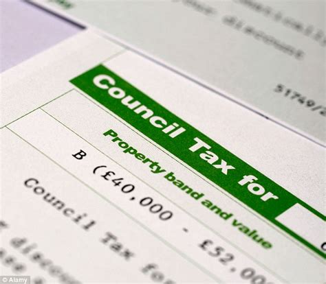 challenge council tax the who challenged their council tax and hiked