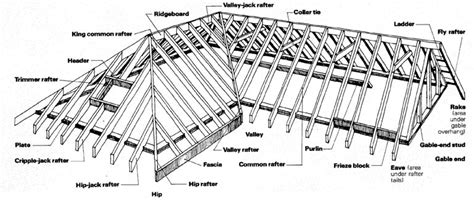 cupola diagram roof framing simplified eng do it