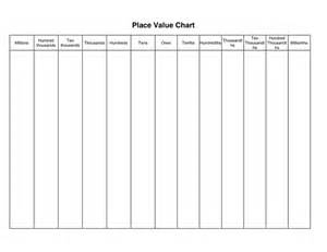 place value chart template place value chart in word and pdf formats