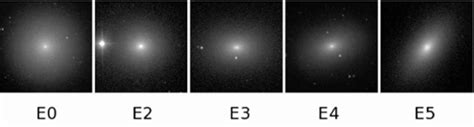 what is the differnece between a spiral and regular perm difference between spiral and elliptical galaxies spiral