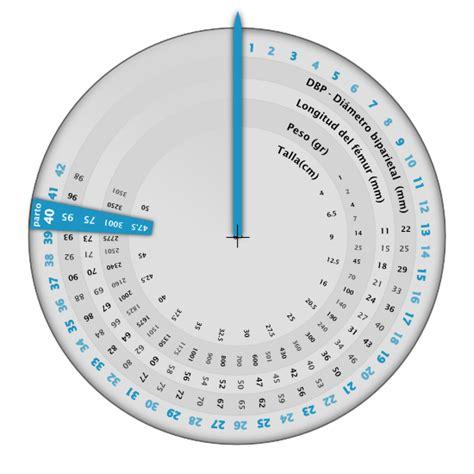 calcular semanas de embarazo calculadora del embarazo gestograma embarazo semana a semana