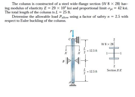 section of column civil engineering archive june 03 2015 chegg com