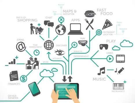 digital mobile marketing mobile marketing overview