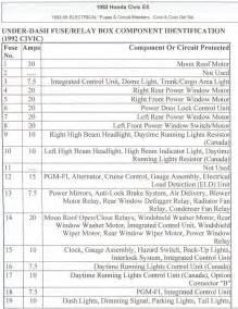 Honda Civic 2000 Fuse Diagram Need A Non Japanese Fuse Diagram Honda Tech Honda