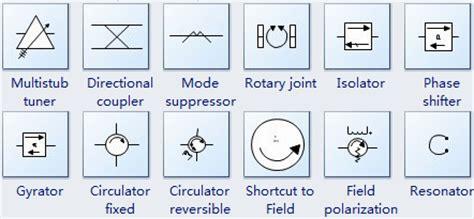 symbols of vhf uhf and shf