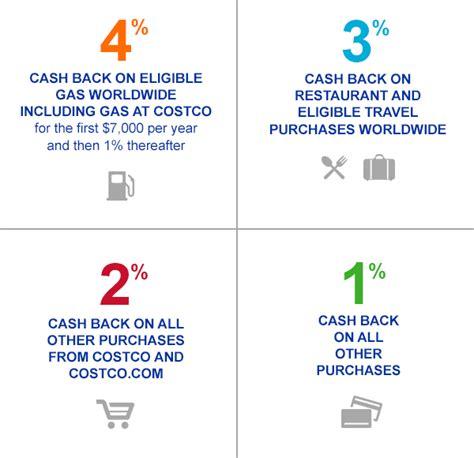 Citi Gift Card Visa - costco citi card
