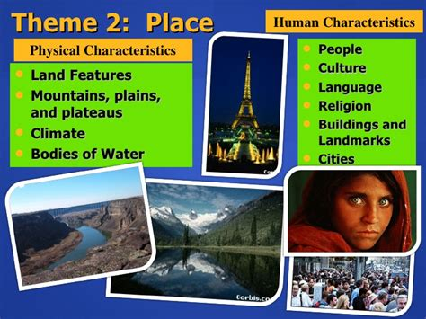 5 themes of geography egypt five themes of geography