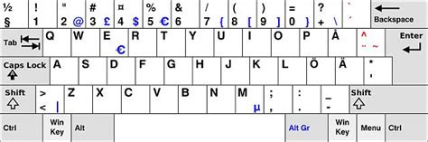 keyboard layout manager 2000 crack keyone and swedish keyboard layout blackberry forums at
