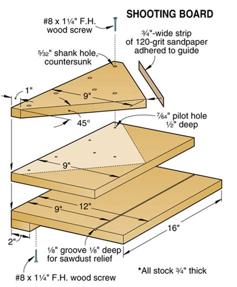 bench hook design shooting board